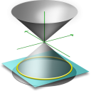 Conic Sections icon