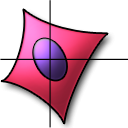 CellProfiler2.0 icon